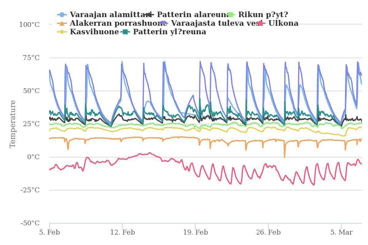 chart (4).jpeg
